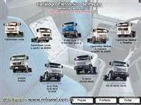 Peças Novas Volswagen Caminhões e Ônibus