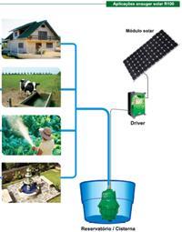 Bomba Solar Anauger R100