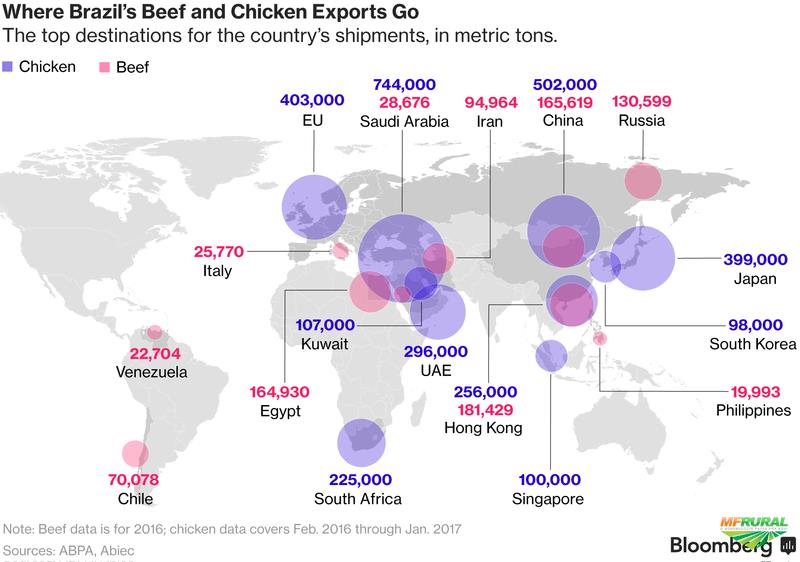 PATAS CHICKEN PAW BEEF SIF TO CHINA