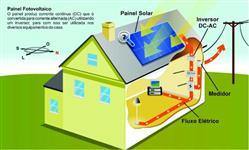 Kit Energia Solar 2,70 kWp On Grid Conectado à Rede Elétrica