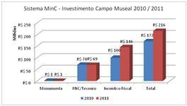 Investidores que queiram entrar no Brasil