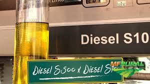 Importo Combustível da Russia e Holanda e entrego no Brasil no seu CNPJ