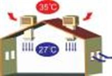 Ventiladores para compost barn