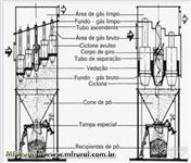 Acessórios para Caldeiras - Filtro Multi Ciclone